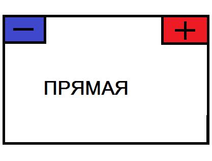 Определение прямой полярности аккумулятора на машине.