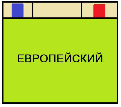 Схематическое отображение европейского аккумулятора